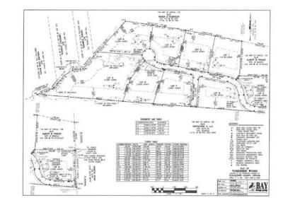 24 ACR Pinetta Road, Gloucester County, VA 23061