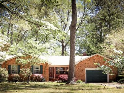 property image for 617 Thalia Point Road VIRGINIA BEACH VA 23452
