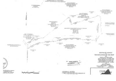 29+ACR Tastine Road, King & Queen County, VA 23091