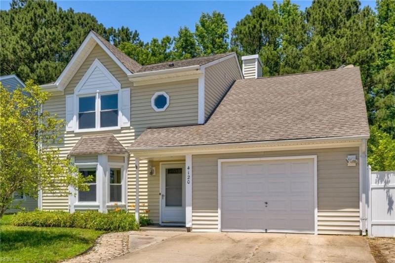 Photo 1 of 30 residential for sale in Virginia Beach virginia